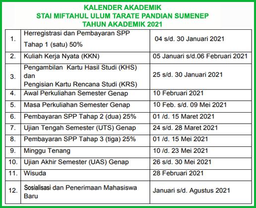 Kalender Akademik 2021